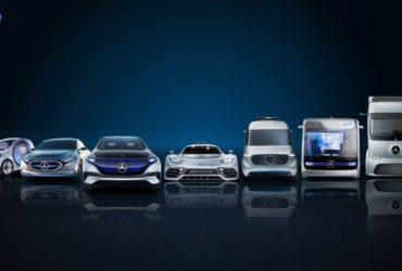 Daimler va aloca 20 de miliarde de euro achiziției de baterii litiu-ion
